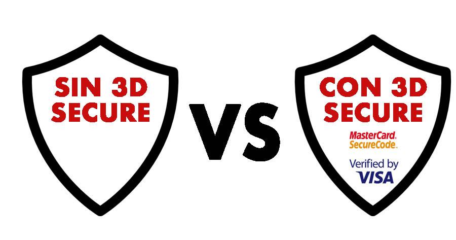 Diferencias entre TPV virtual tradicional sin 3D Secure y con 3D Secure